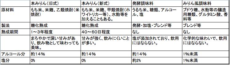 スクリーンショット 2015-10-05 18.05.15